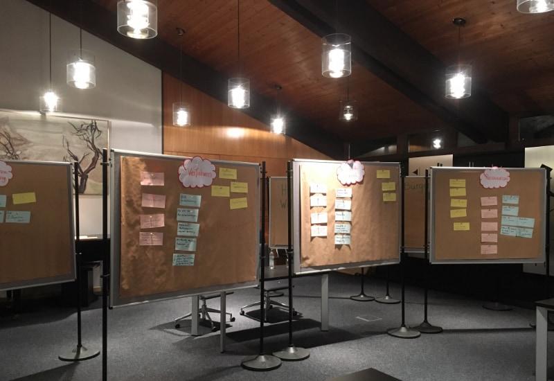 Ergebnisse der Gruppenarbeit zur Selbstorganisation der Arbeitsgruppe Bürgerbeteiligung